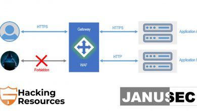 Janusec Application Gateway